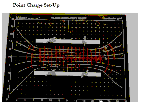 PHY 134 Lab 1 - Electric Field Plotting