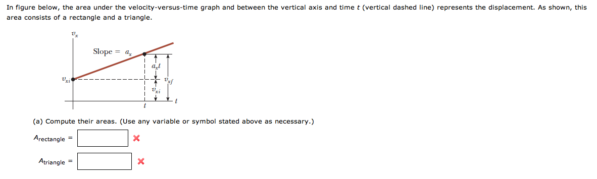Solved: In Figure Below, The Area Under The Velocity-versu ...