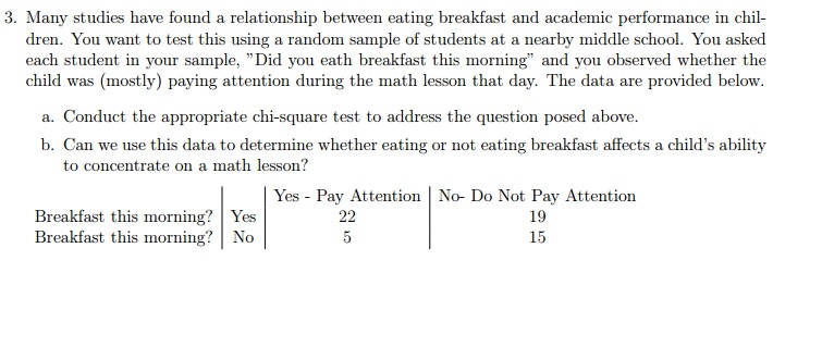 is there a relationship between eating breakfast and school performance