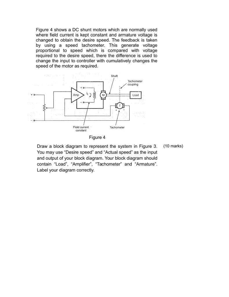 Block Diagram Of The System Taking Into Account Proper Selection Of