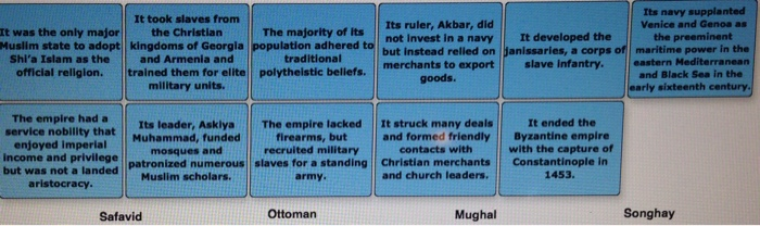 Compare and Contrast the Ottoman, Safavid, Munguhl Empires