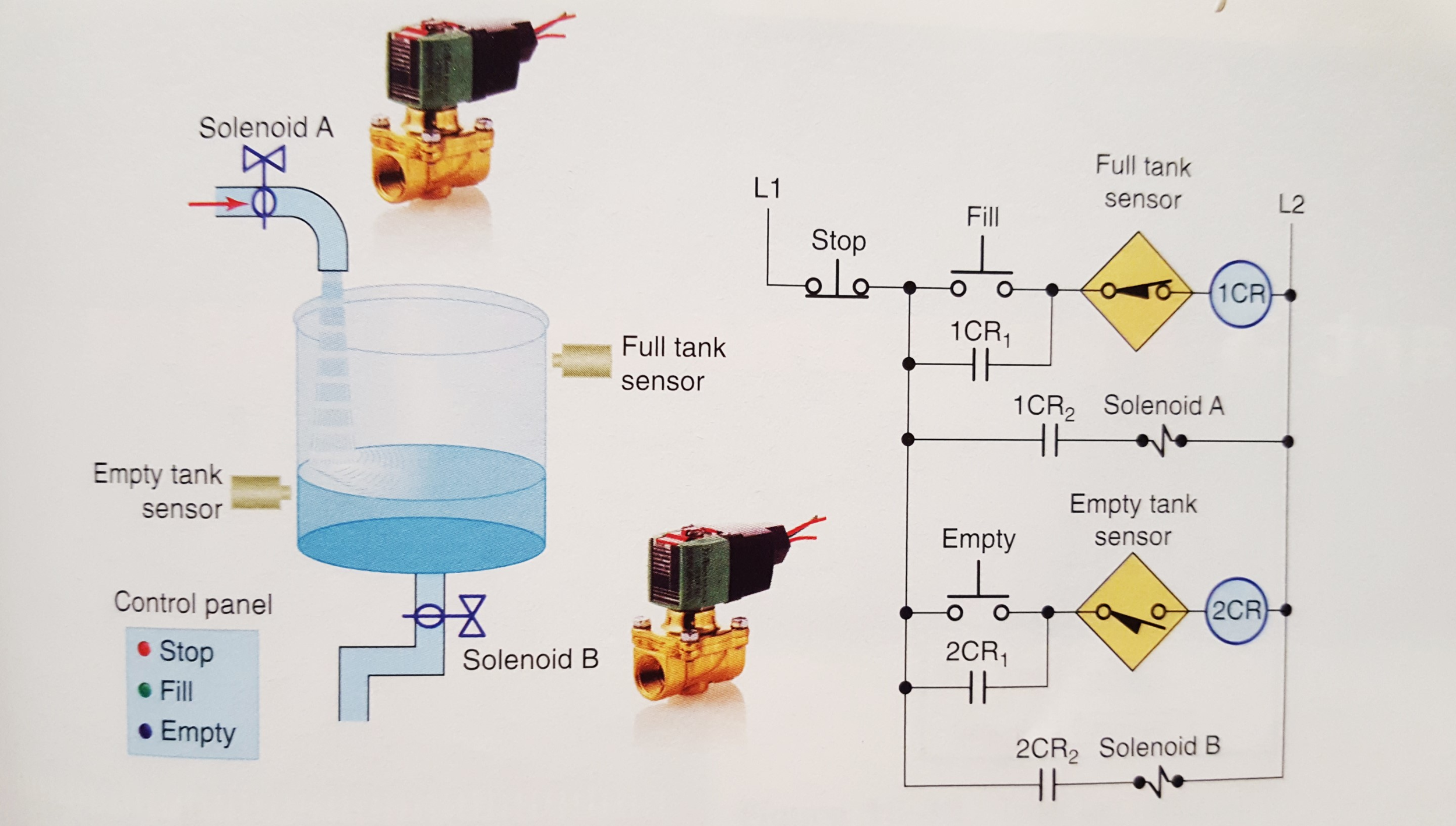 Liquid Level Sensor Circuit Diagram