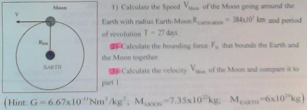 Solved: Calculate The Speed VMoon Of The Moon Going Around ...