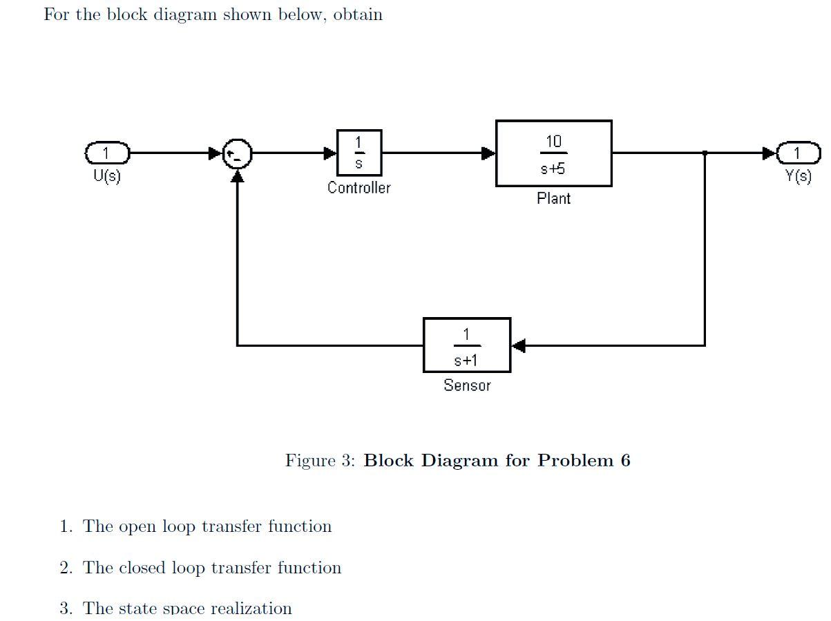 for the block diagram shown below obtain figure 3. Black Bedroom Furniture Sets. Home Design Ideas