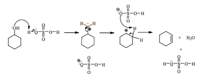 Alcohol Dehydration of 1butanol amp 2butanol Using H2SO4  E1 amp E2 Mechanism