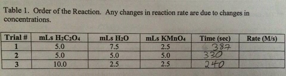 Reaction rate kmno4 h2c2o4