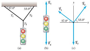 I need help on a physics problem?