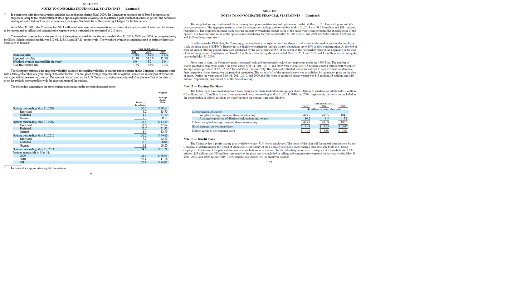 Financial reporting problem part 2 nike