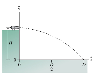 Solved: What Is The Y Position Of The Cannonball When It I ...
