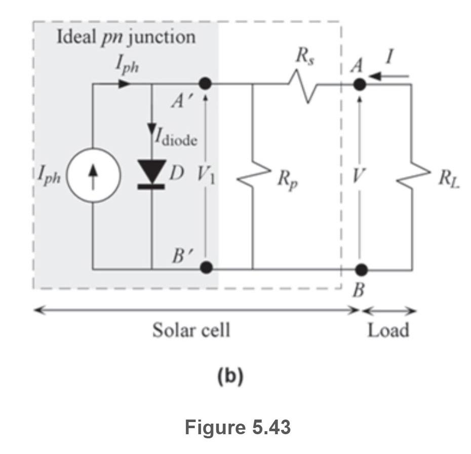 Solar Cell Circuit Solartrackercircuitdiagramjpg Solved Shunt Resistance Consider The Equivalent Circ 930x896