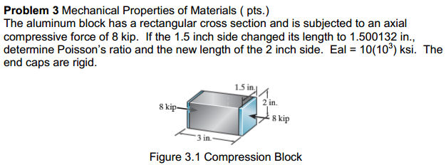 Solved: Mechanical Properties Of Materials The Aluminum Bl