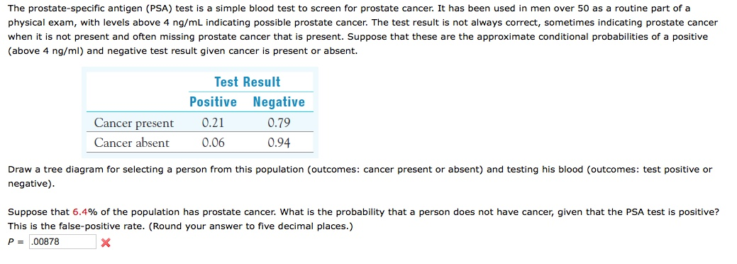 ag specific prostatico psa blood test