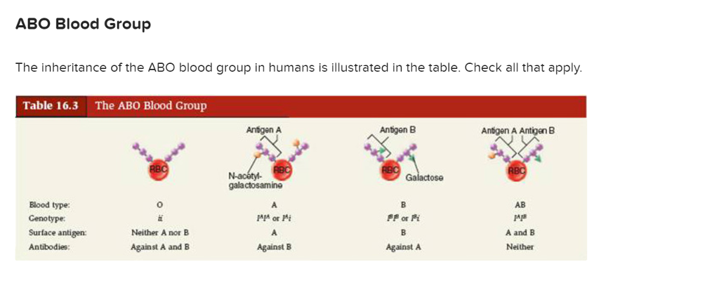 Excellent abo blood group genetics advise you