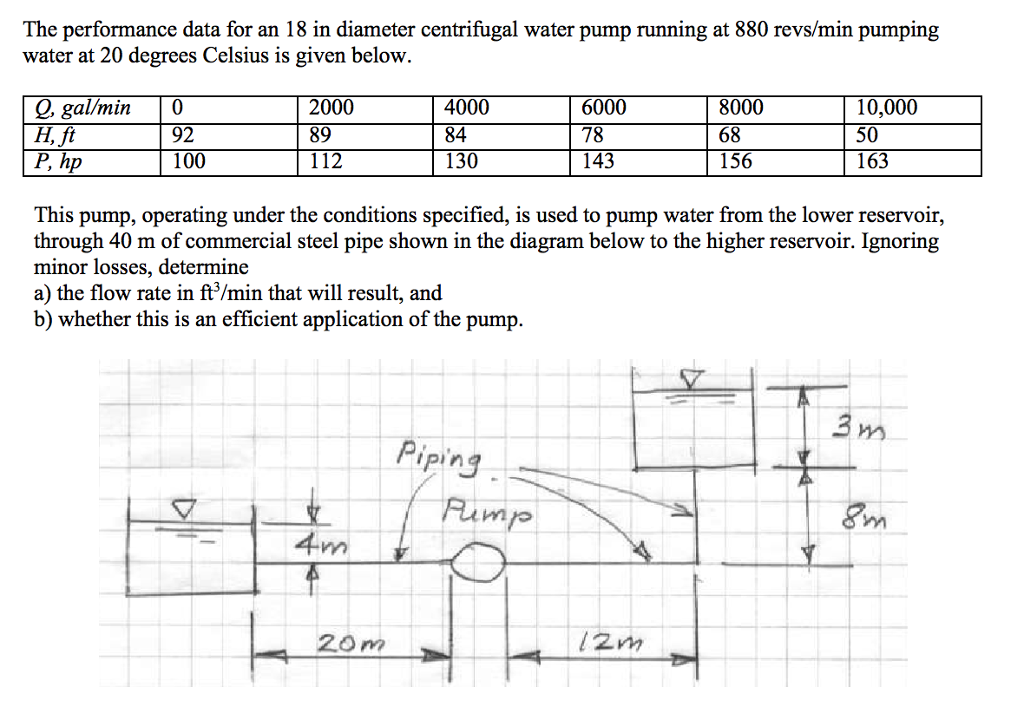 Wacker Neuson HI 400 HD G Operator's Manual 68 Pages