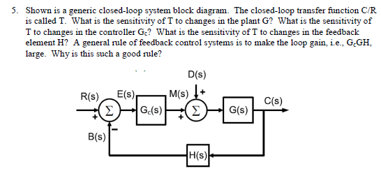 Solved: Shown Is A Generic Closed-loop System Block Diagra ...