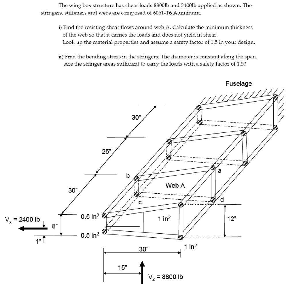 the wing box structure has shear loads 8800lb and