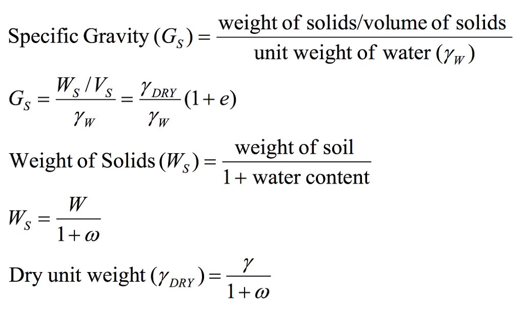 Solved total weight of soil w total volume of soilv unit for Soil unit weight