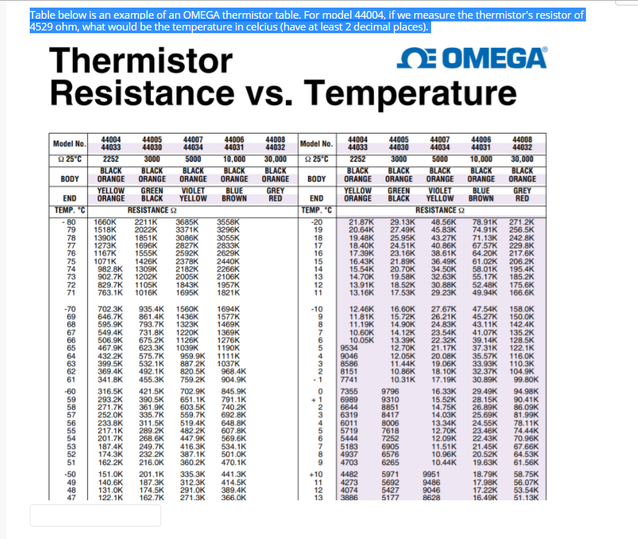 Thermistor Chart Images - Reverse Search