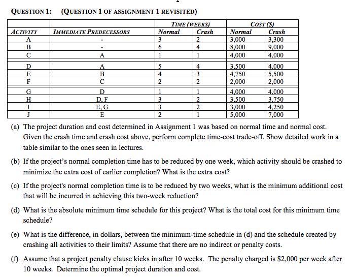 Weeks the cost of the nova sl 250dc