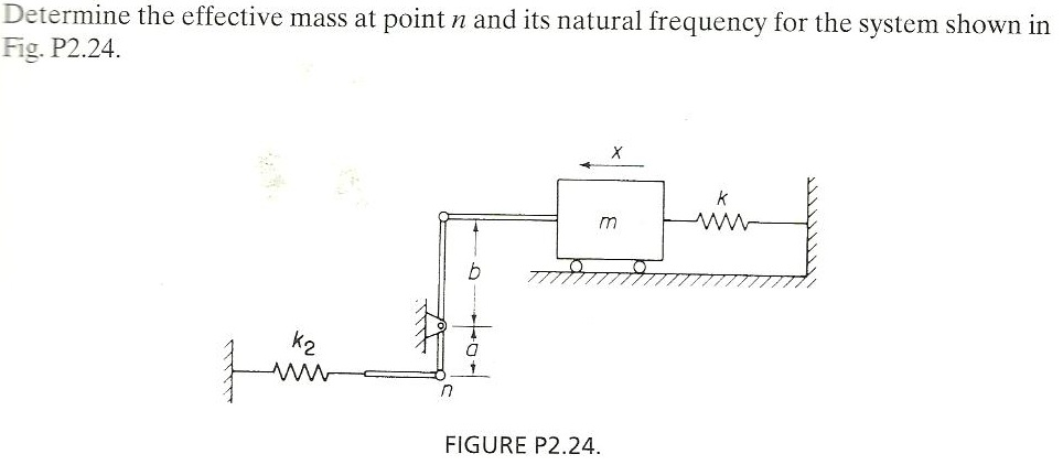 Determine the effective mass at point n and its na