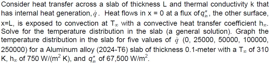 Consider heat transfer across a slab of thickness