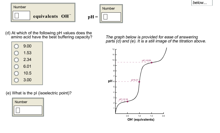 Titration Curve of Amino Acids