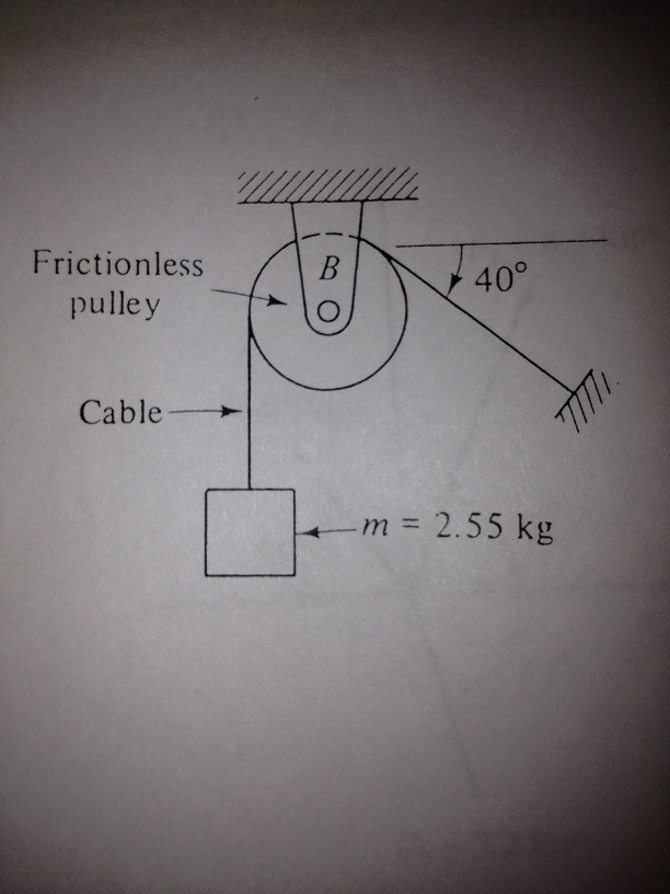Solved Draw A Free Body Diagram For The Frictionless Pull
