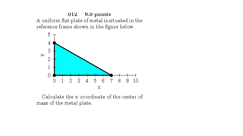 Solved: A Uniform Flat Plate Of Metal Is Situated In The R ...