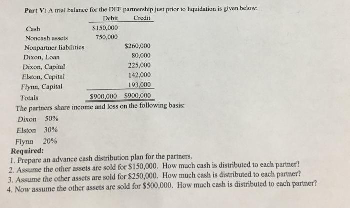 Liquidating partner definitions